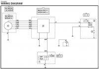 hummer dirt bike 250 wiring diagram rm250 - rm 250 no spark. need help | dirt bike addicts e bike controller wiring diagram